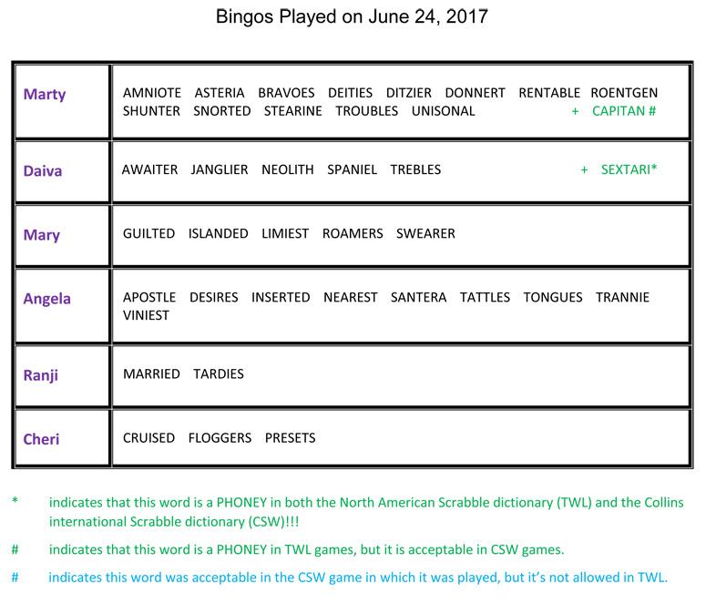 Bingos Played on June 24, 2017