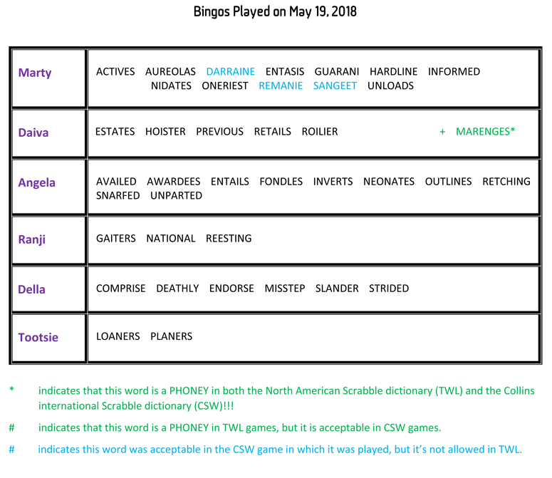 Bingos Played on May 19, 2018